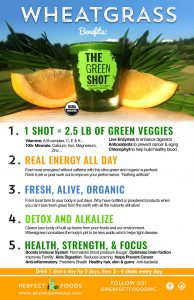 wheatgrass benefits for health